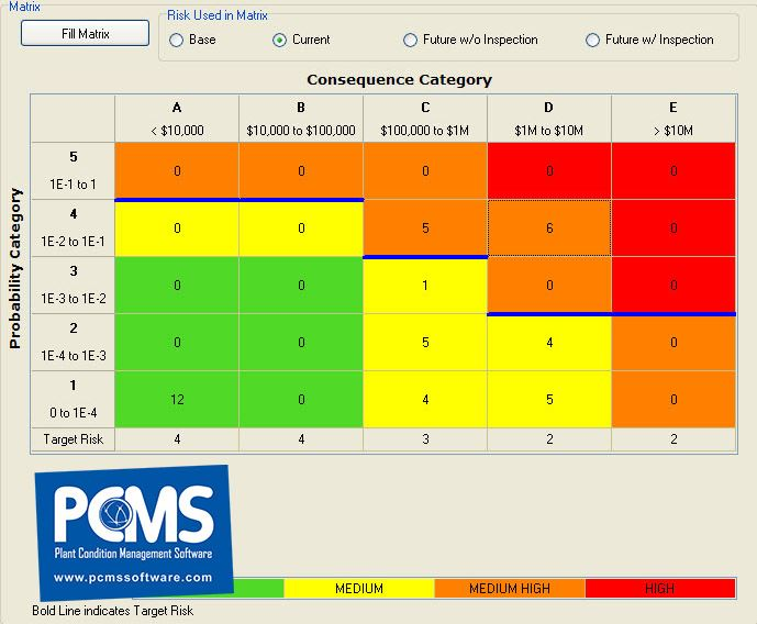 CMMS preventive maintenance software