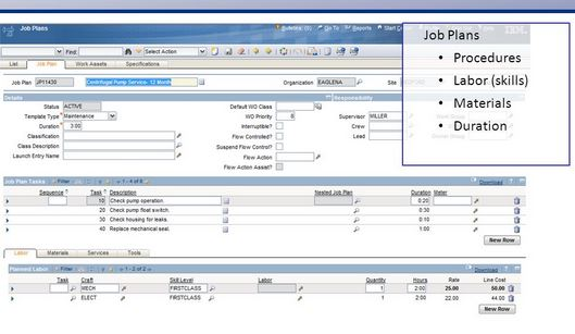 oil and gas data management