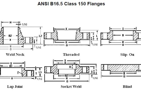 flange size chart