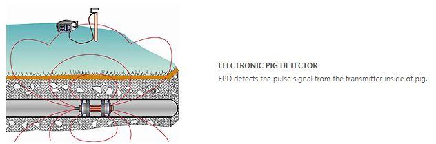 EPD transmitter geophone