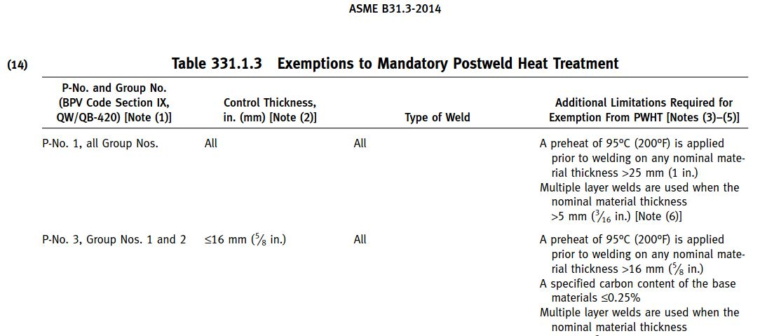 PWHT for piping as per ASME B31.3